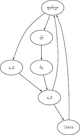 2  Usage guide — dot2tex 2 11 3 documentation